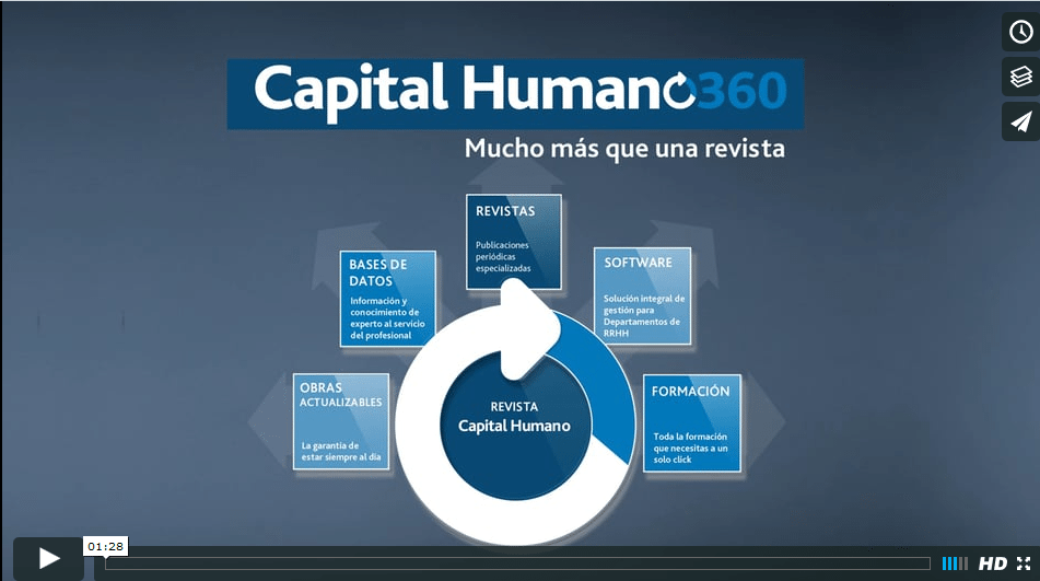 Video de empresa-producto capital humano 360 para Wolters Kluwers