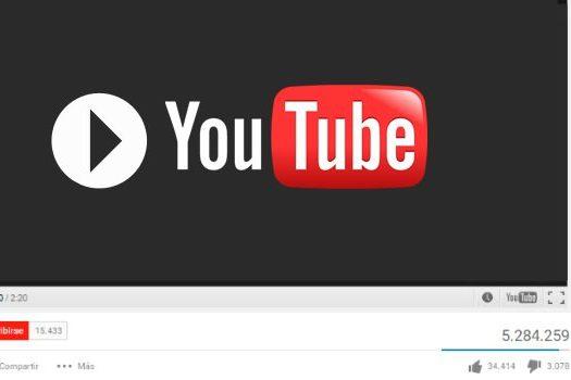 vídeos corporativos youtube