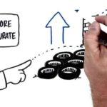 Vídeos Scribe / Whiteboard: sus cinco principales ventajas