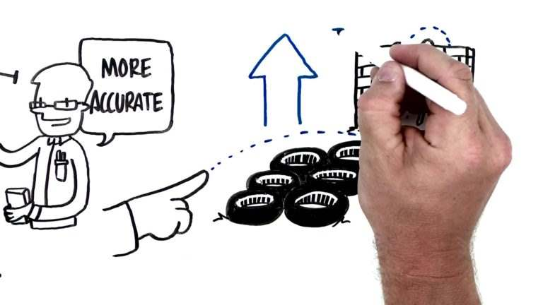 Vídeos Scribe / Whiteboard: sus cinco principales ventajas | Videocontent Tu vídeo desde 350€ | videos scribe whiteboard min | videos-explicativos, videos-de-producto, videos-de-empresas, videos-corporativos-videos, video, video-promocional, video-institucional, video-didactico, video-animacion, edicion-de-videos