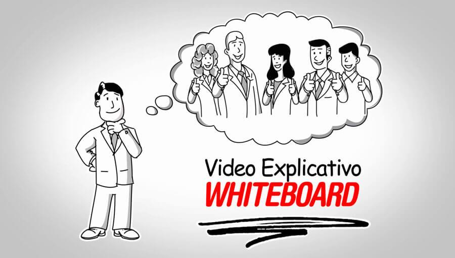 Cómo hacer vídeos explicativos animados