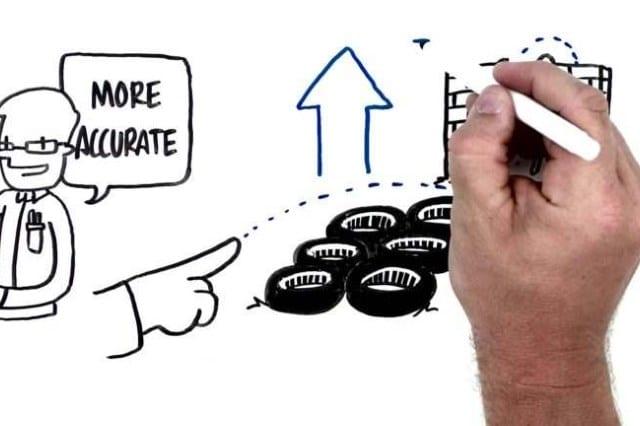 videos-scribe-whiteboard